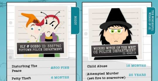 Characters from children's books in court full infographic