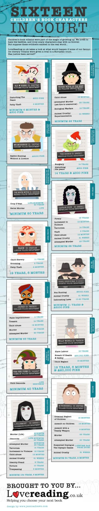 Children's book characters in court #infographic