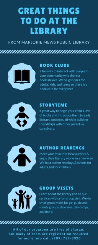 Exciting things to do at the library #infographic