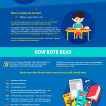 How to engage boys in reading books #infographic
