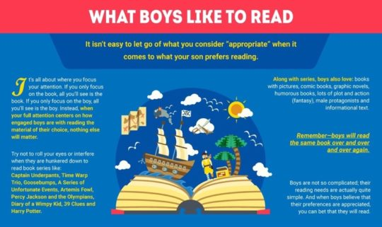 What boys like to read