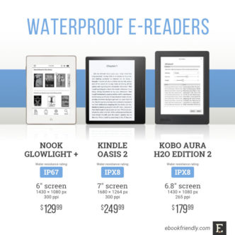 A comparison of waterproof e-readers: Kindle Oasis 2 vs. Kobo Aura H2O Edition 2 vs. Nook GlowLight Plus
