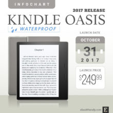 The waterproof Kindle Oasis 2 (2017) – tech specs, comparisons, pictures, more