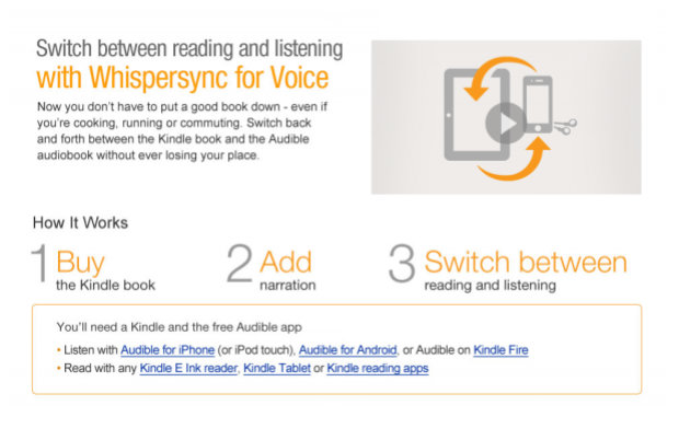 Whispersync for Voice was launched by Amazon in September 2012