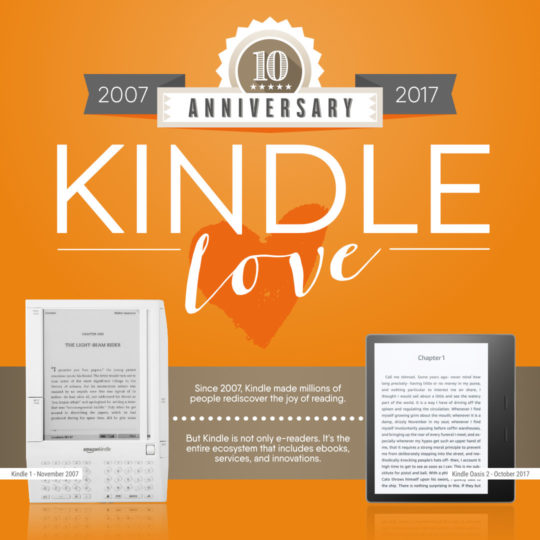 A detailed history of Kindle e-readers and services