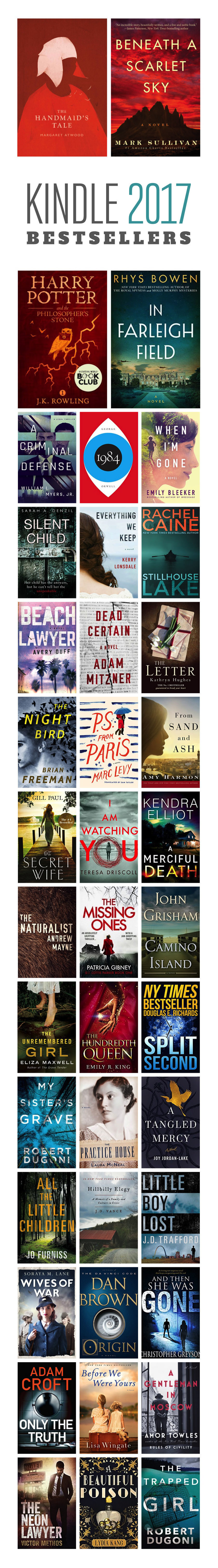 Here are top 100 most popular Kindle books of 2017