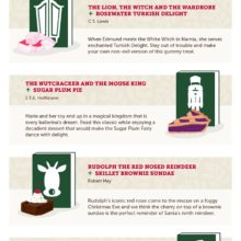 Christmas book and dessert pairing guide #infographic