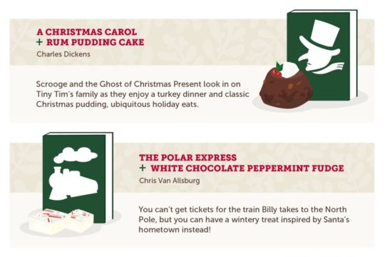 Desserts inspired by classic Christmas books