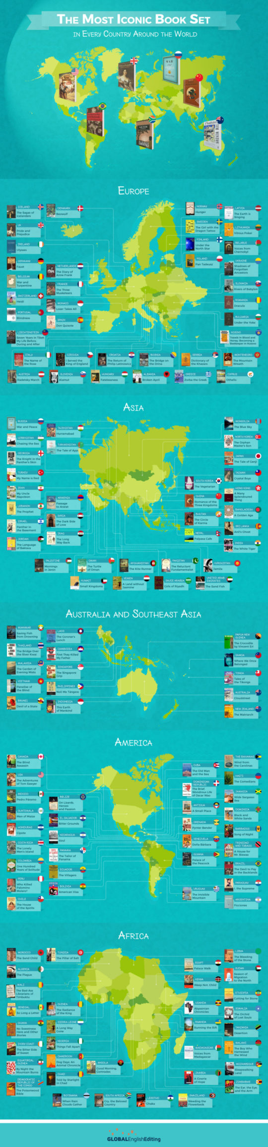 Most iconic books set in 150 countries around the world #infographic