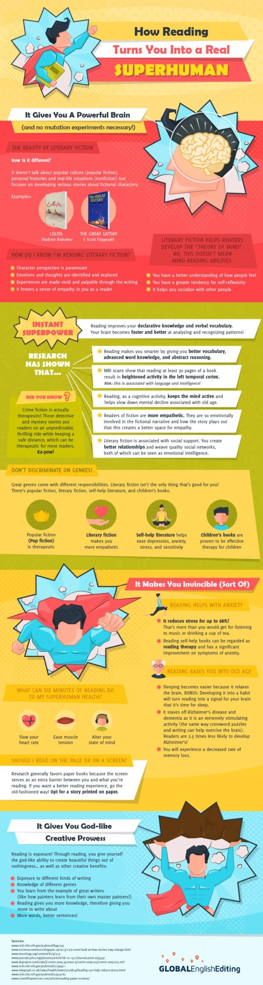 Read books to become a superhuman #infographic