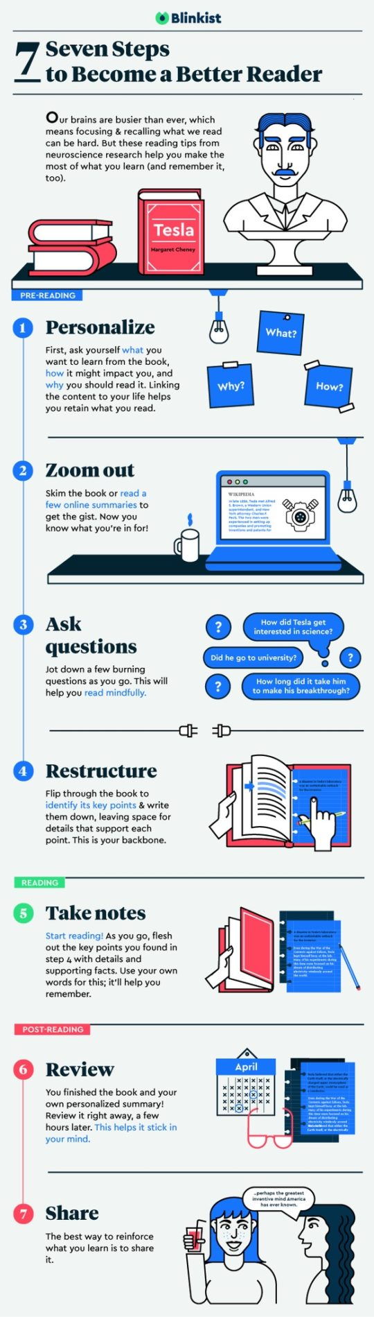 Seven proven steps to become a perfect reader #infographic