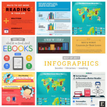 The most interesting book and library infographics of 2017