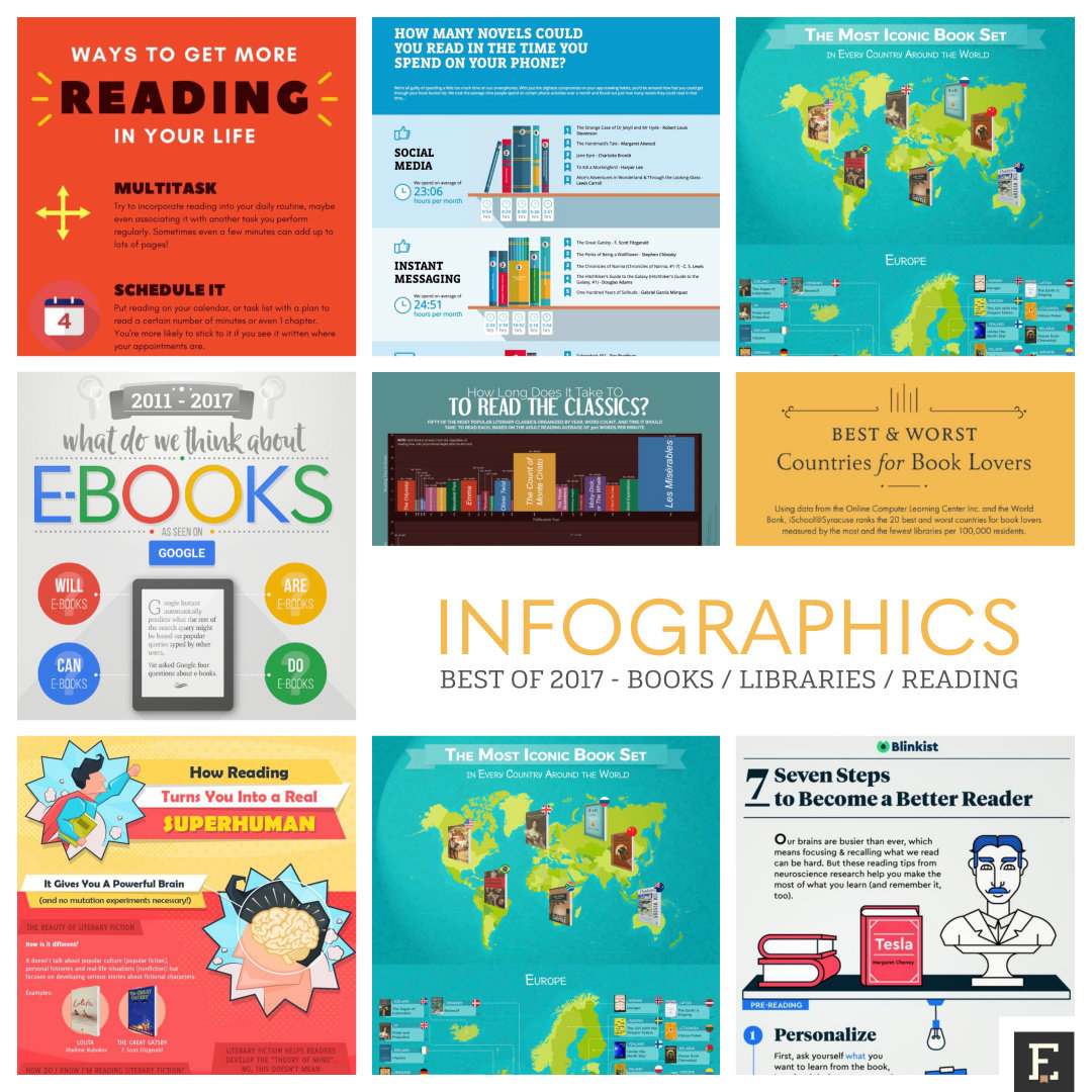the best 2017 infographics about books, libraries, and reading