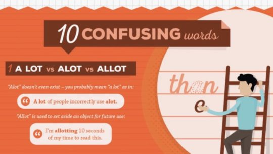 The ultimate English grammar cheat sheet (infographic)
