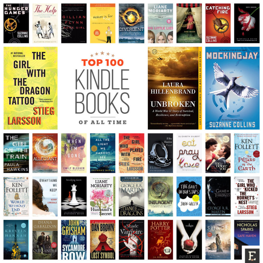 Top 100 best Kindle books of all time 2007-2017, based on Amazon annual bestseller lists