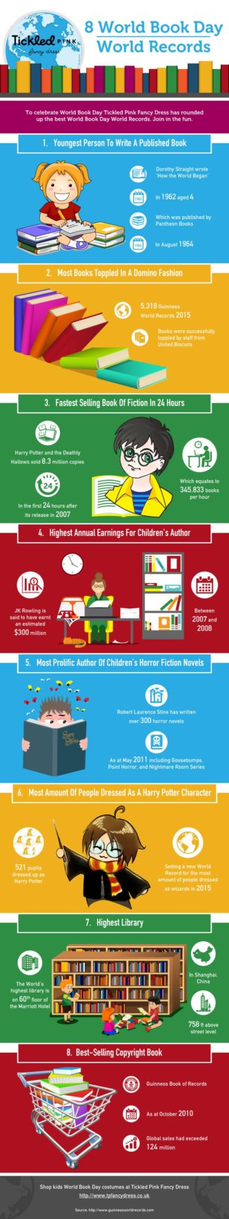 Guinness world records related to books and reading #infographic