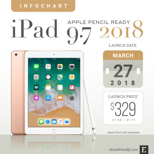 iPad 9.7 with Retina display and Apple Pencil support is launched on March 27, 2018