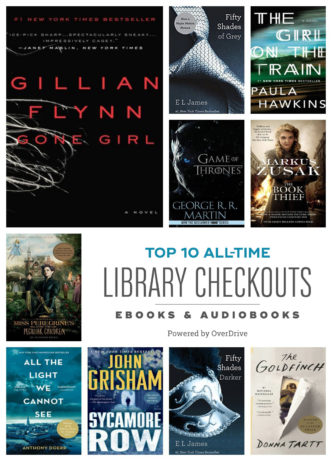 Top 10 most borrowed library ebooks and audiobooks of all time
