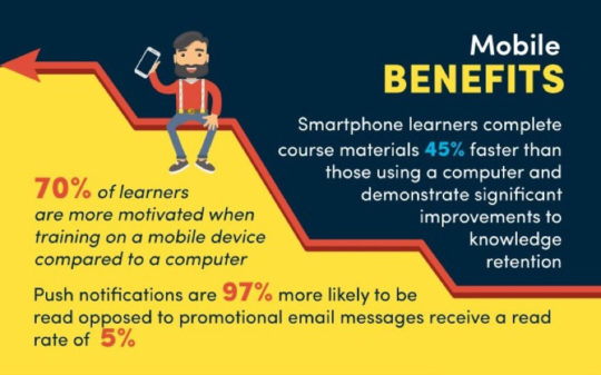 Benefits of mobile phones in learning