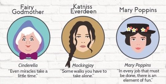 Empowering quotes by female characters from books