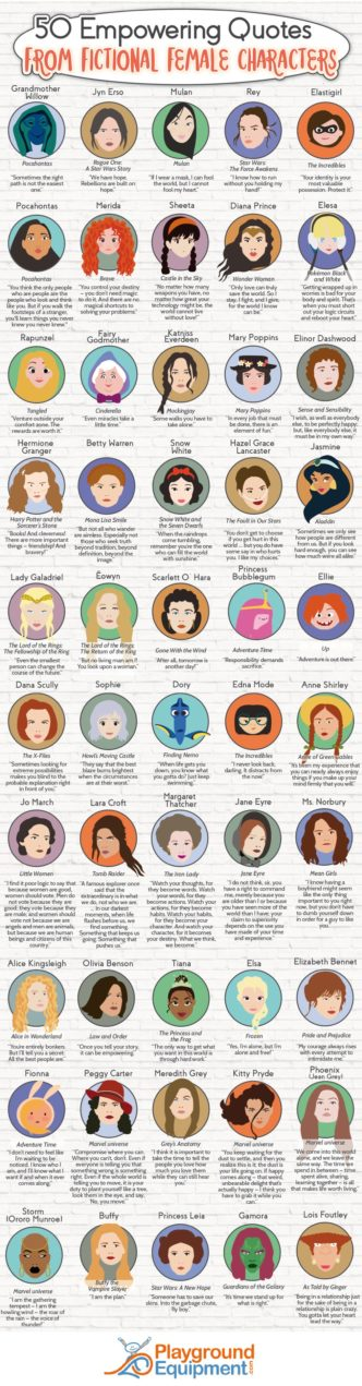 50 most empowering quotes from fictional female characters #infographic