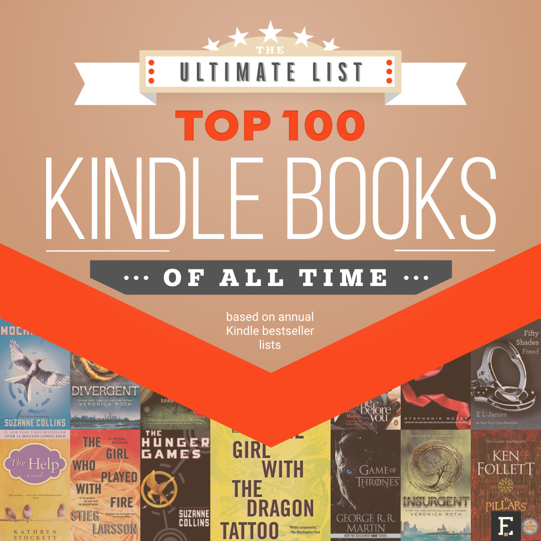 The Top 100 Kindle Books Of All Time, Based On Annual