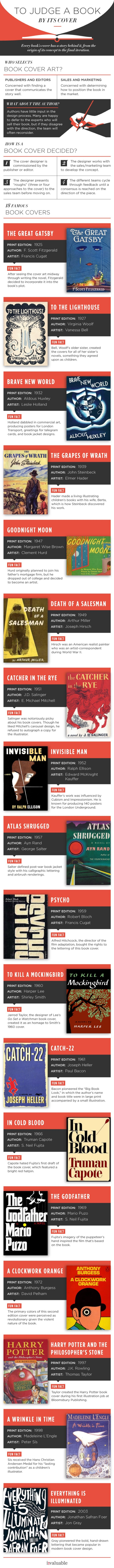 Famous book covers and fun facts about them #infographic