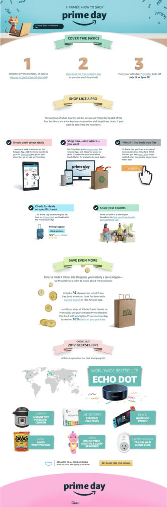 A quick guide to Amazon Prime Day 2018 #infographic