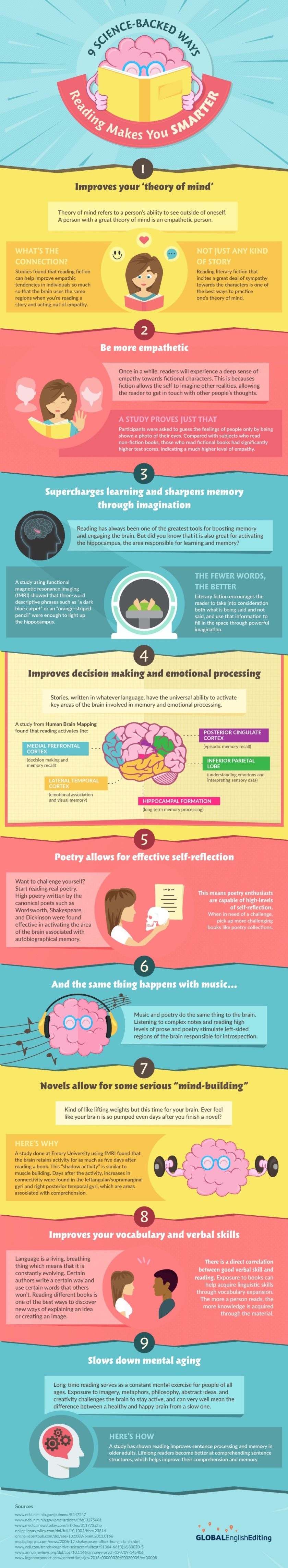 9 science-backed ways reading makes you smarter and better full infographic