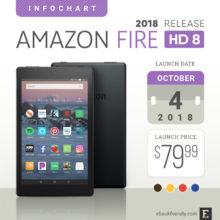 Amazon Fire HD 8 (2018) tablet – full specs, comparisons, pics, more