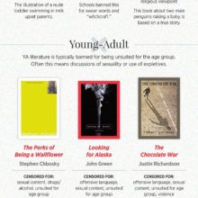 Banned and challenged books in America #infographic