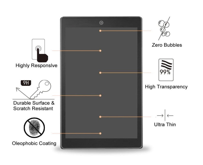 Fintie Tempered Glass Screen Protector for Amazon Fire HD 8 Tablet