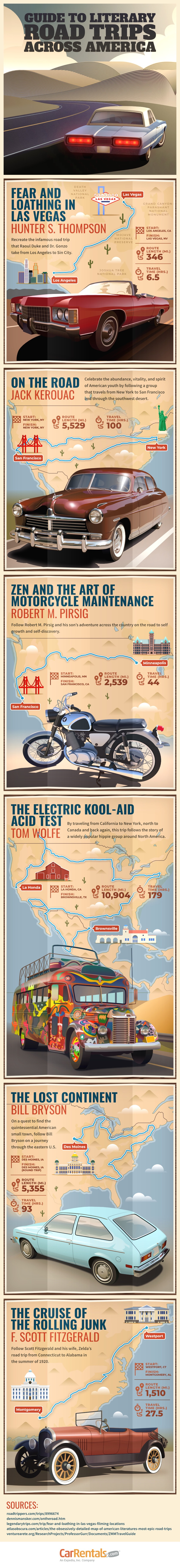 A complete guide to literary trips across the US #infographic