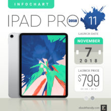 Apple iPad Pro 11 2018 release - full tech specs comparisons feature round-up