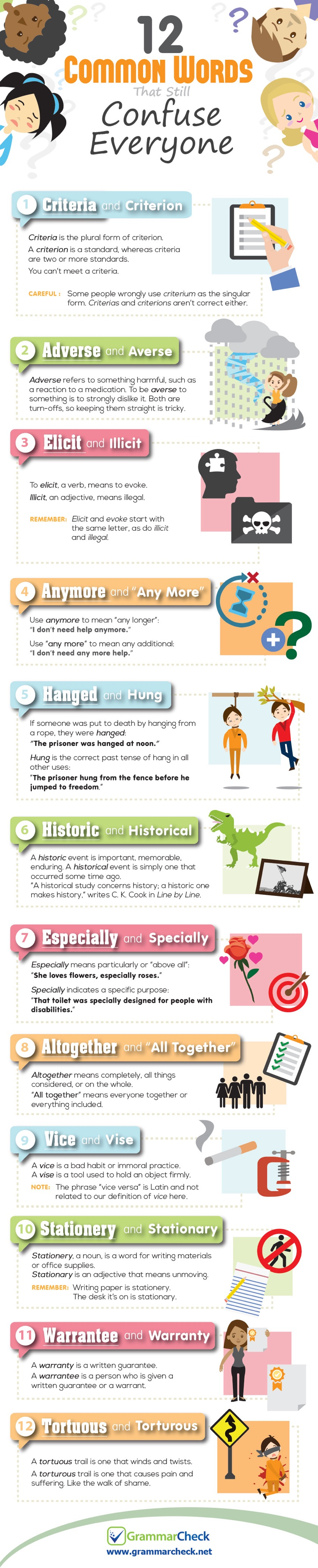 Common words that still confuse everyone - full infographic