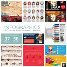 Best book-related infographics of 2018