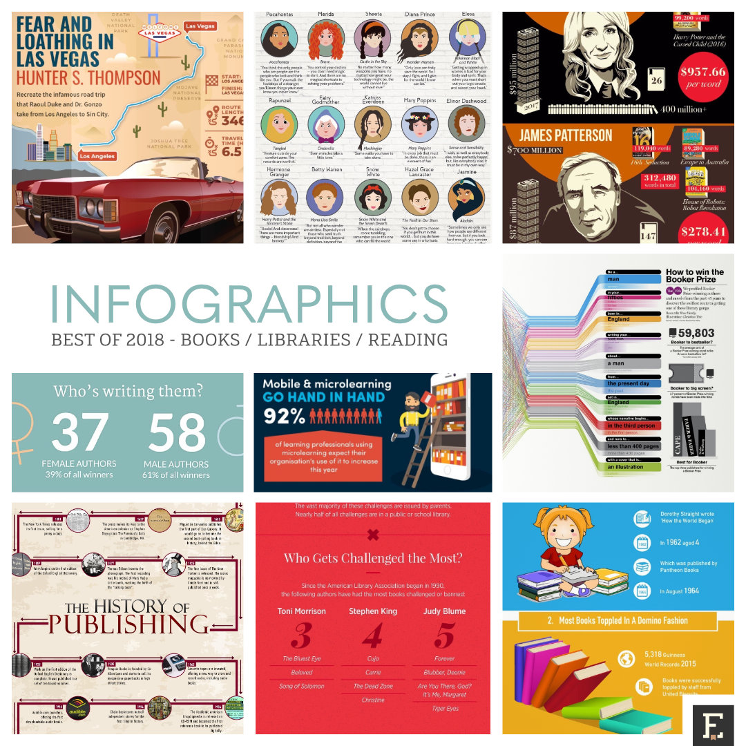 The Best 2018 Infographics About Books Libraries And Reading