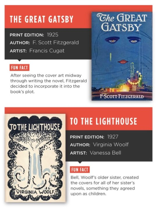 Famous book covers and fun facts about them - best book infographics of 2018