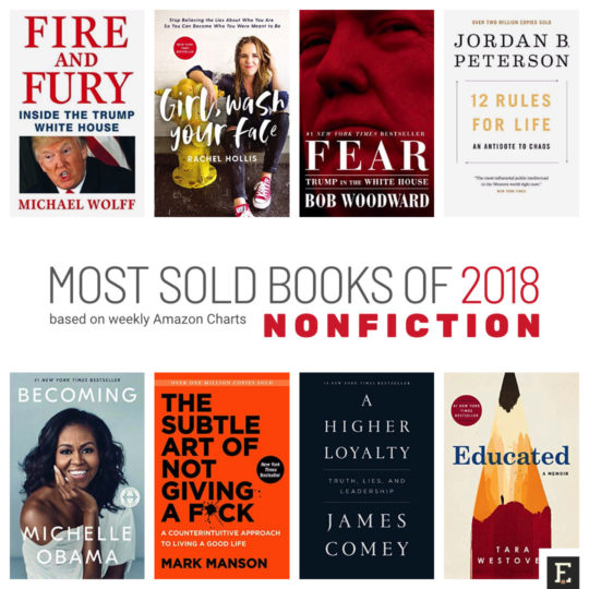 Image result for The top ten most sold fiction books of 2018