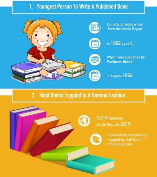 World records related to books and reading - book infographics of 2018