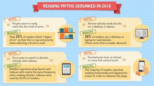 Reading myths debunked in 2018