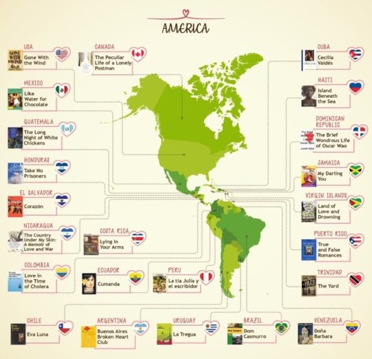 Best books about love that are set in North America - infographic