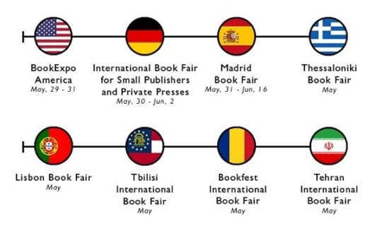 International book fairs in 2019 timeline