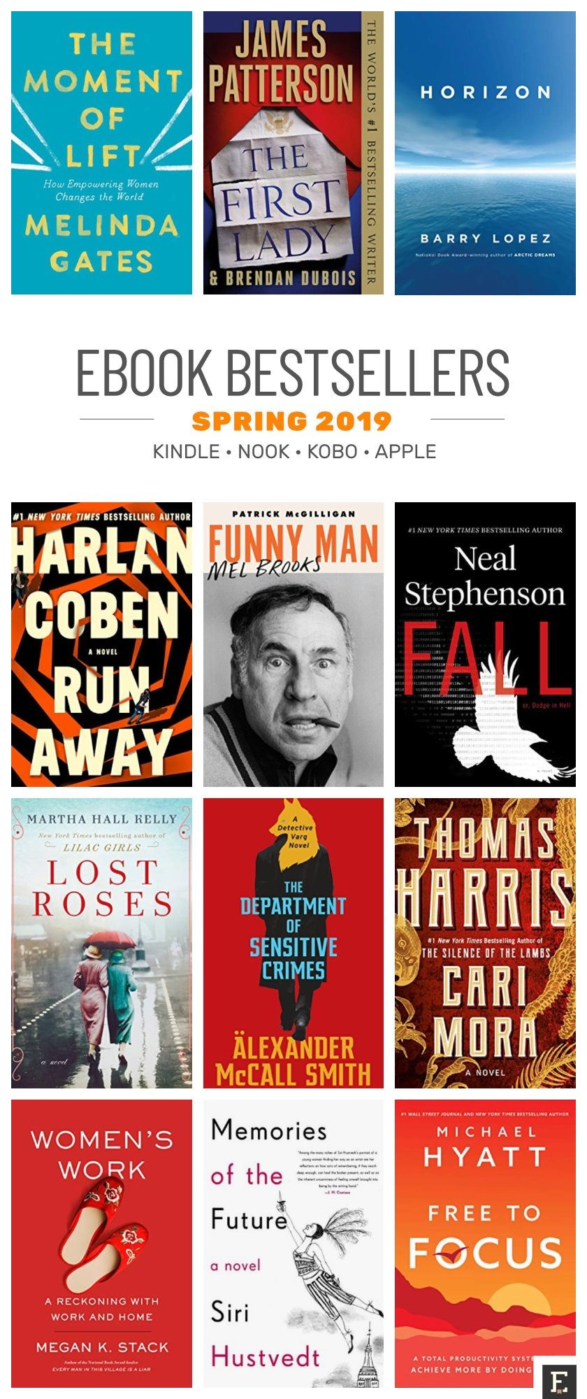 Most anticipated books of spring 2019 - infographic