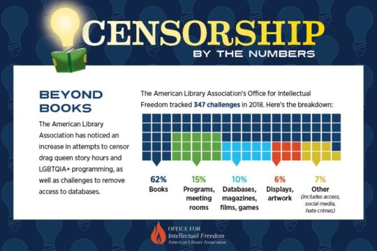 Book censorship by the numbers in the United States in 2018