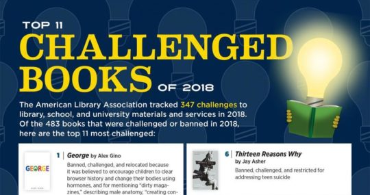 Top most challenged books according to American Library Association