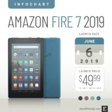 Amazon Fire 7 (2019) all-in-one: specs, benefits, comparisons, more