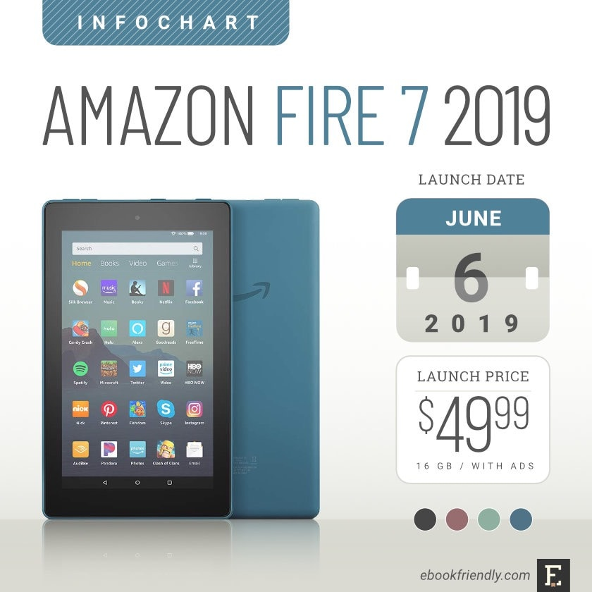 Amazon Fire 7 2019 - full specs, benefits, comparisons, and more