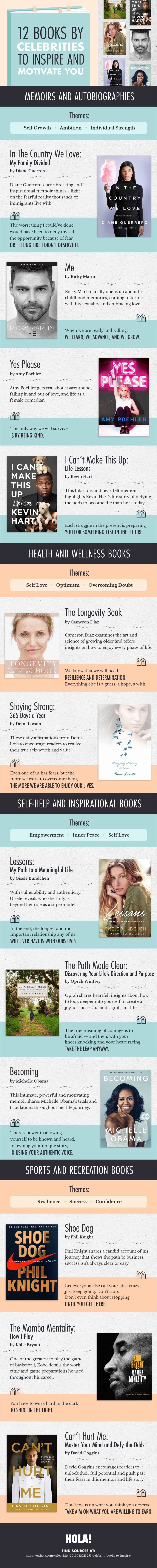 Popular books by celebrities to inspire and motivate you - infographic
