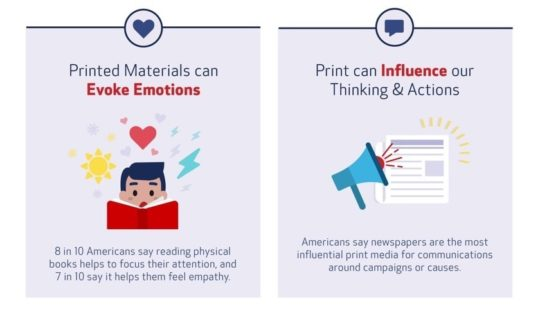 Print can evoke emotions and influence thinking